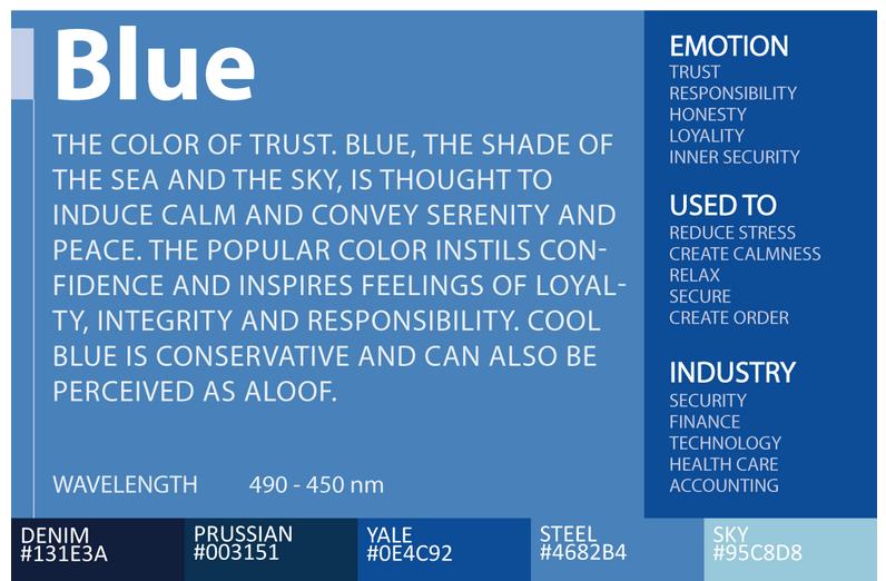 bluem2