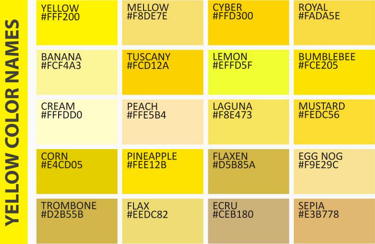 yellow ns